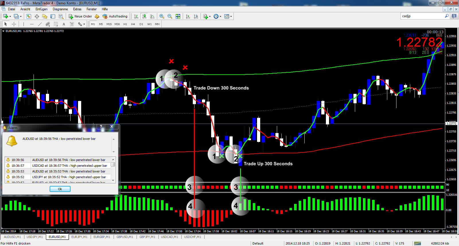trading binary options live show