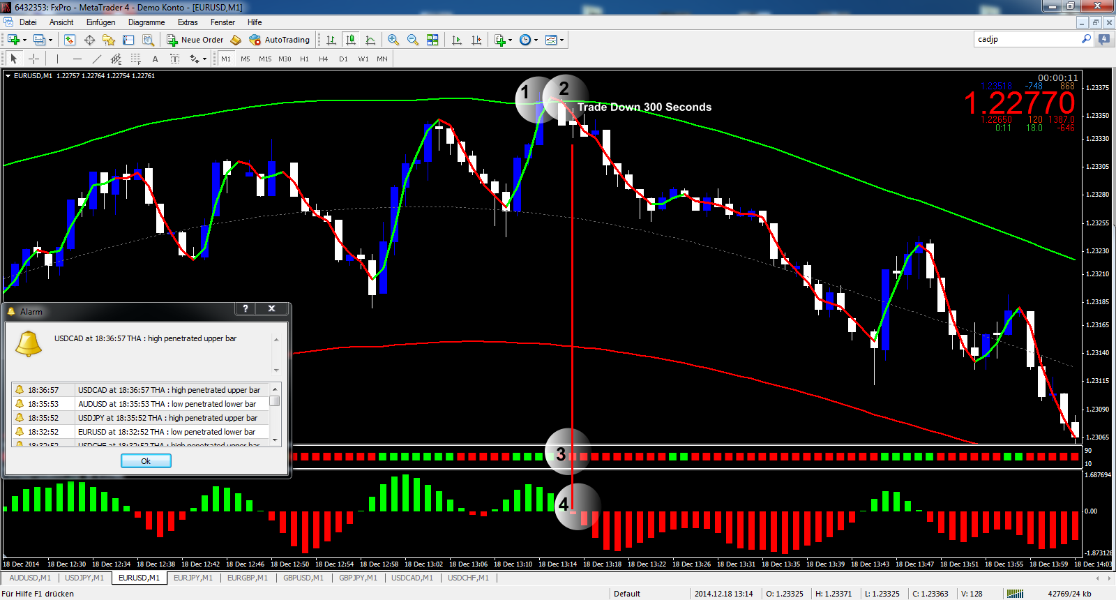 Binary options handeln definition