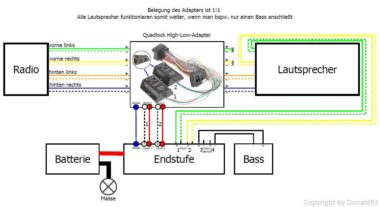 Berühmt Radio Lautsprecher Schaltplan Galerie - Der Schaltplan ...