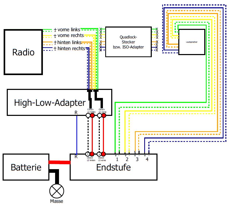 Tolle Car Audio Verstärker Schaltplan 3 Bilder - Elektrische ...