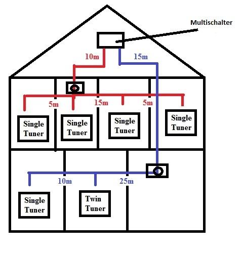 ein receiver hat immer wieder empfangsprobleme satellit. Black Bedroom Furniture Sets. Home Design Ideas