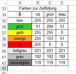 Excel Farbe Auslesen