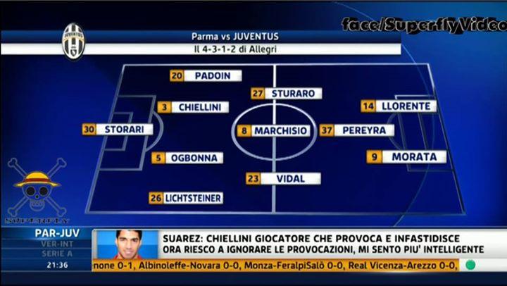 Parma - Juventus, 2015.04.11. 18:00 Digi2 Fd3heewe