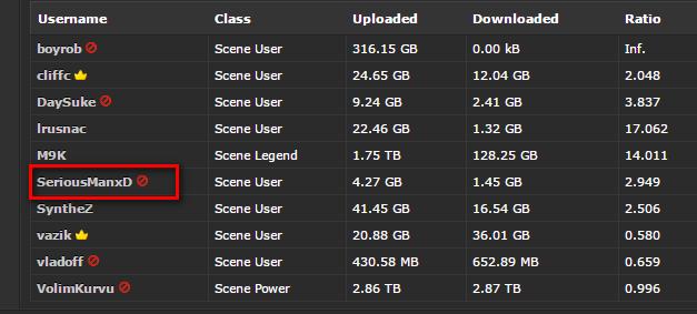 bootytorrents
