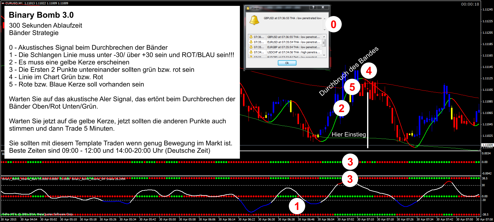 1 trades binare optionen grau