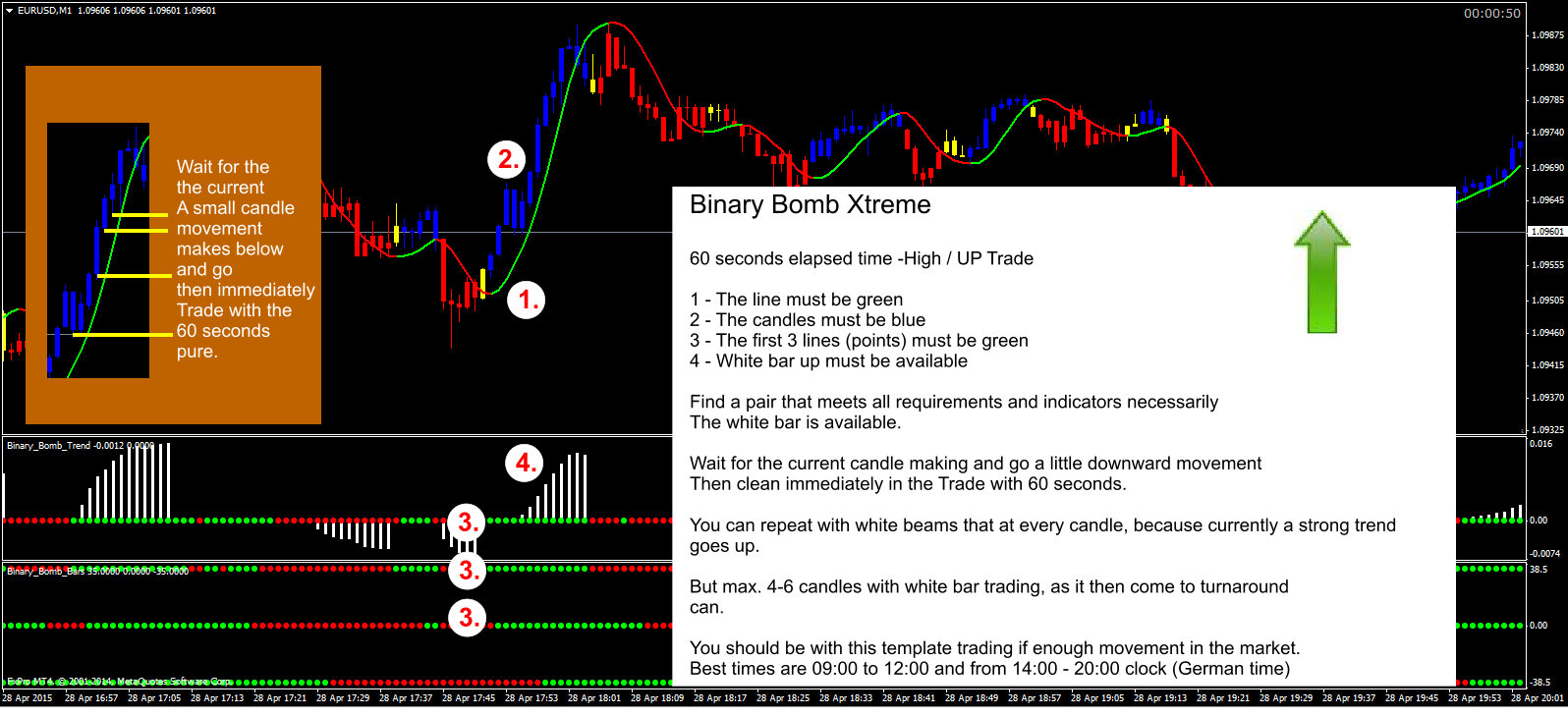 60 second binary option trading strategies