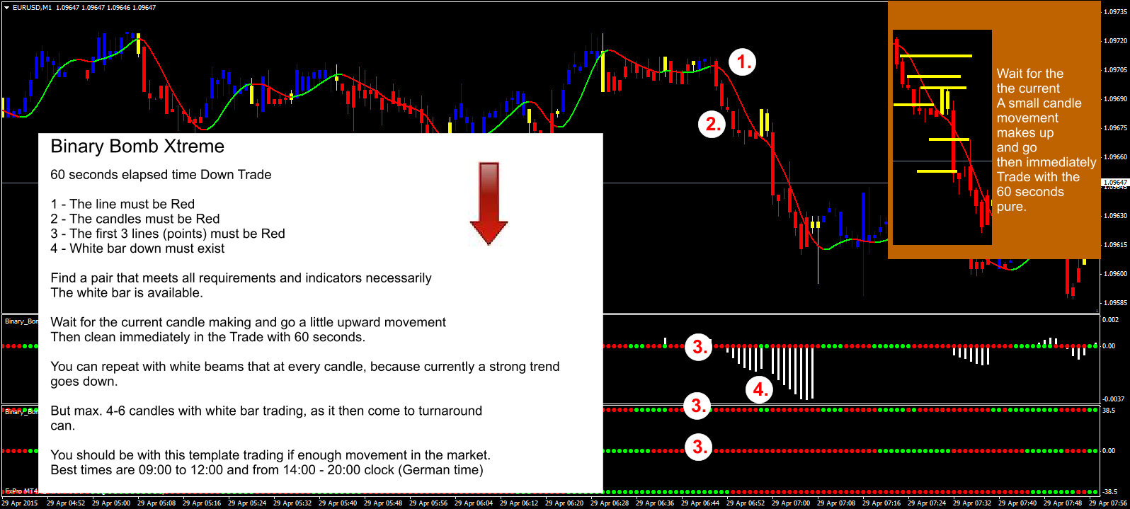 binary options strategy youtube videos