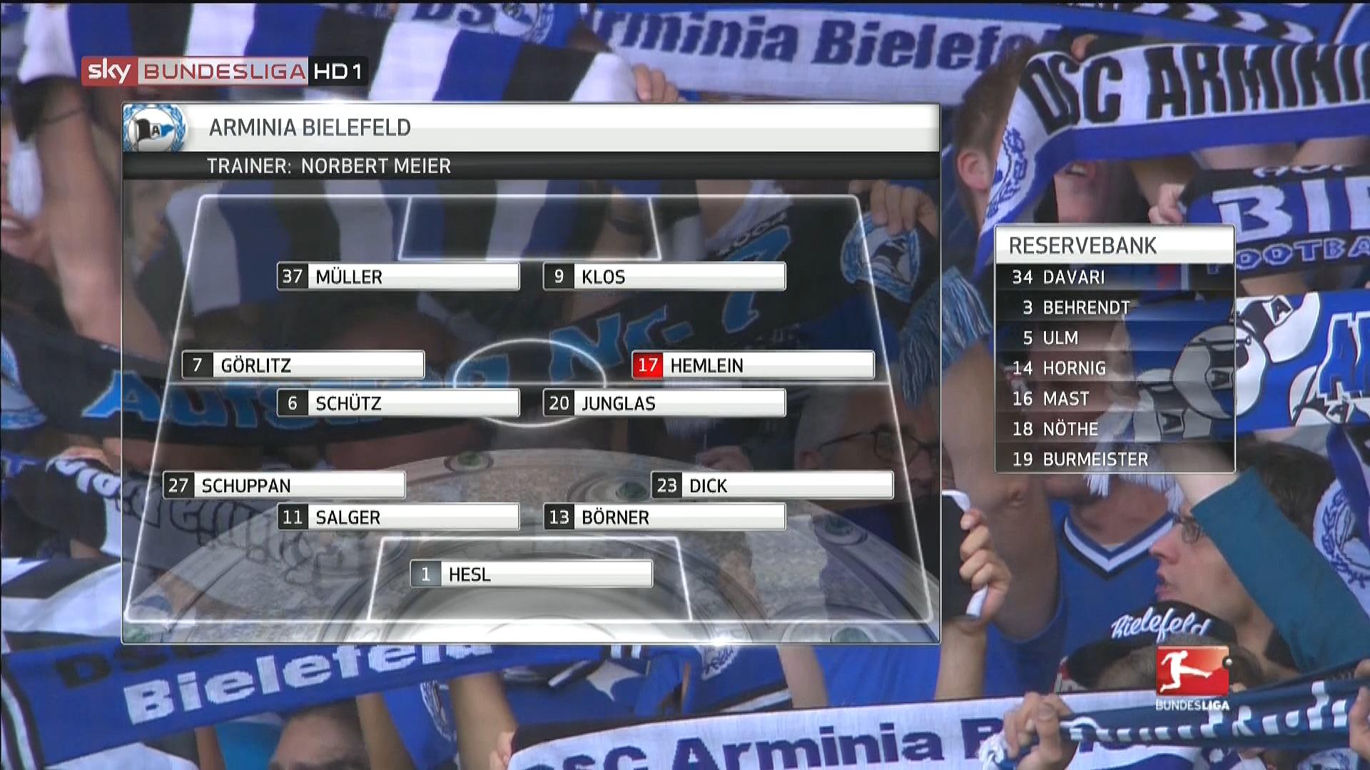Knkfq Futbol Bundesliga 2